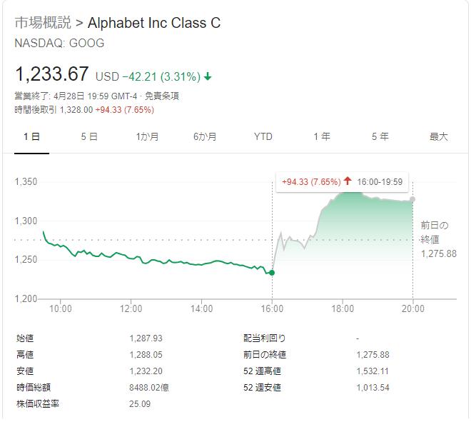 掲示板 銀行 株価 三井 住友
